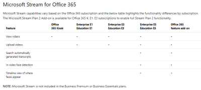 Microsoft Stream for Office 365.png