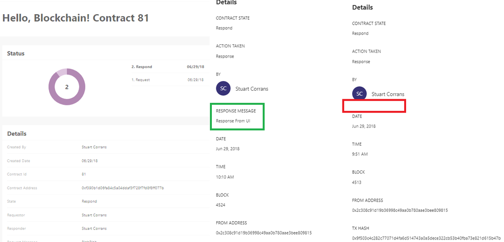 Difference between Contract Action audits initiated from UI (Left) and Message / REST (Right)