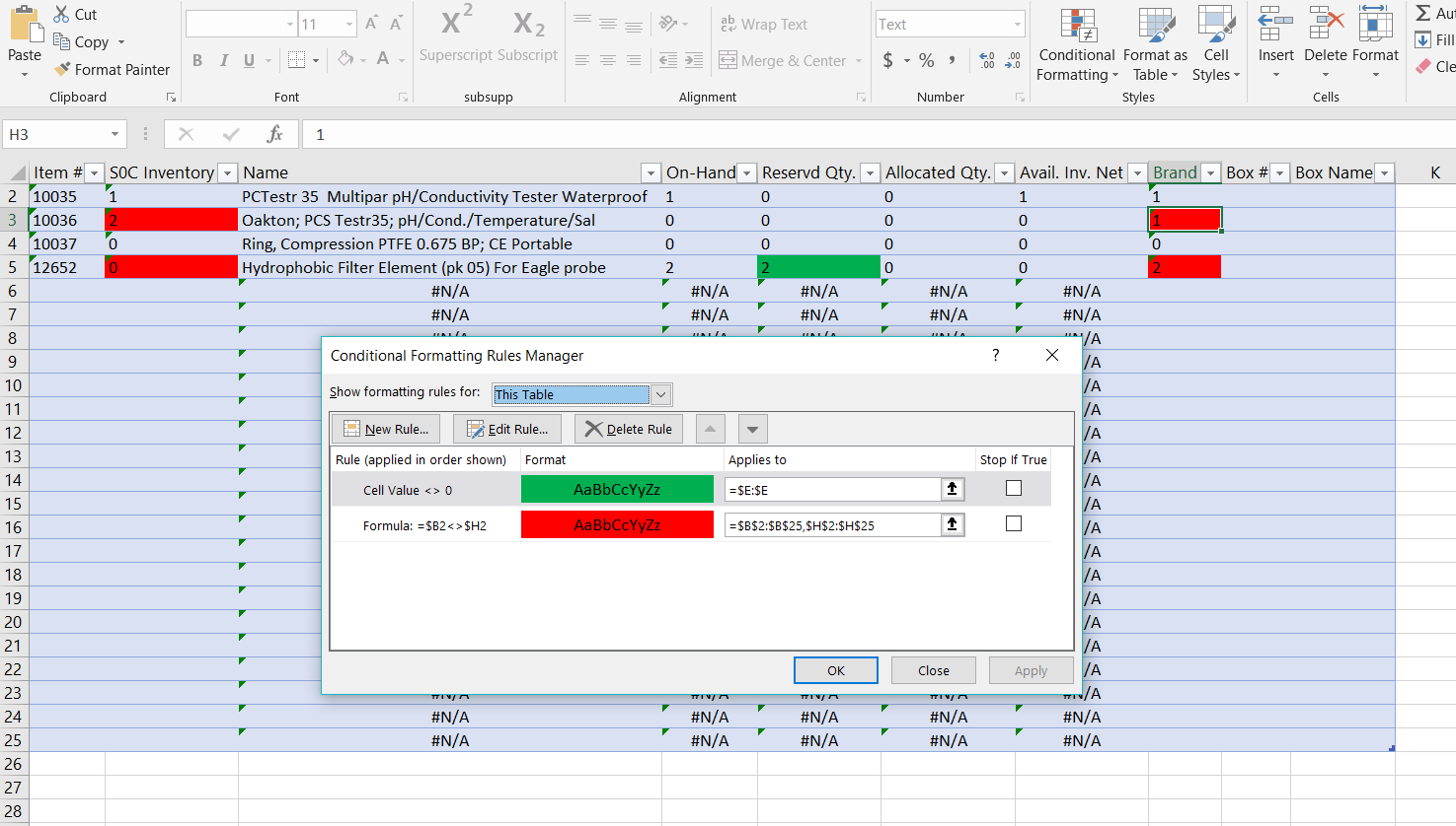 Conditional formatting not working properly as one of the ...