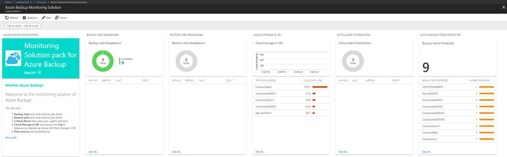 Azure backup monitoring solution.png