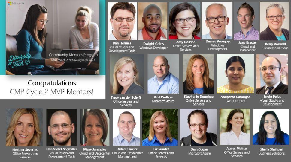 Community Mentors Program Cycle 2 MVP Mentors