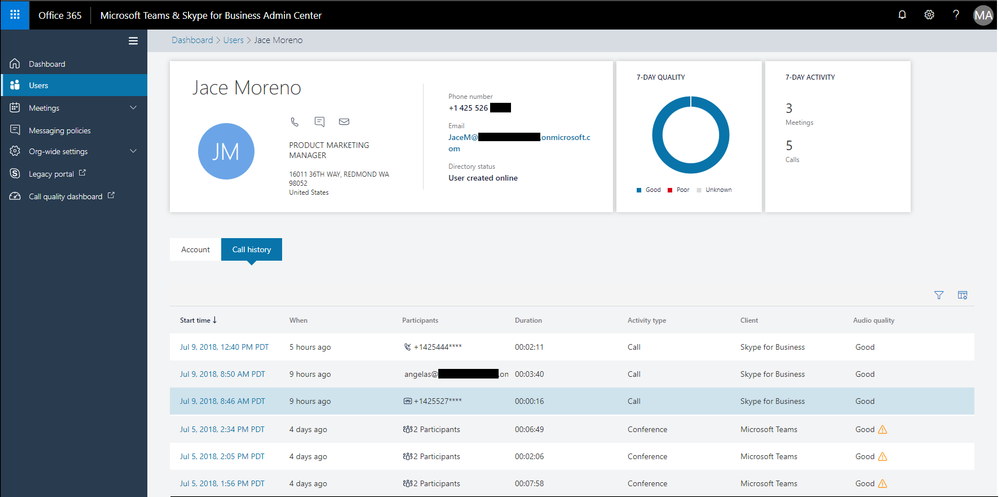 See call activities and quality directly integrated