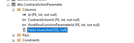 SQL Limit