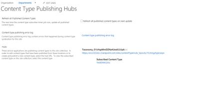 Content Publishing.png