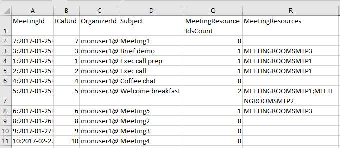 4. Data columns.png