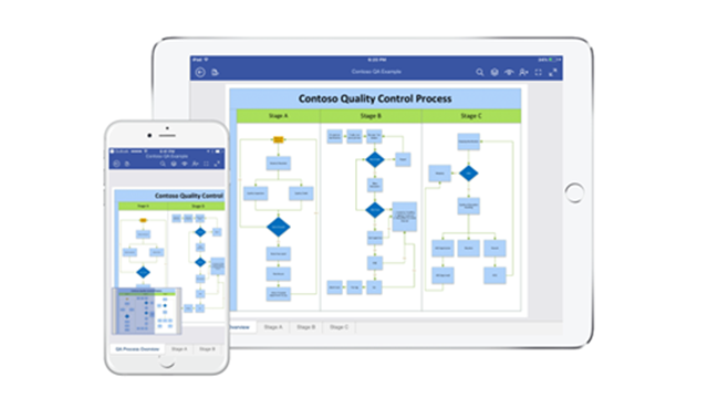 Microsoft Visio Viewer App Now Enabled With Intune Mam For Ios