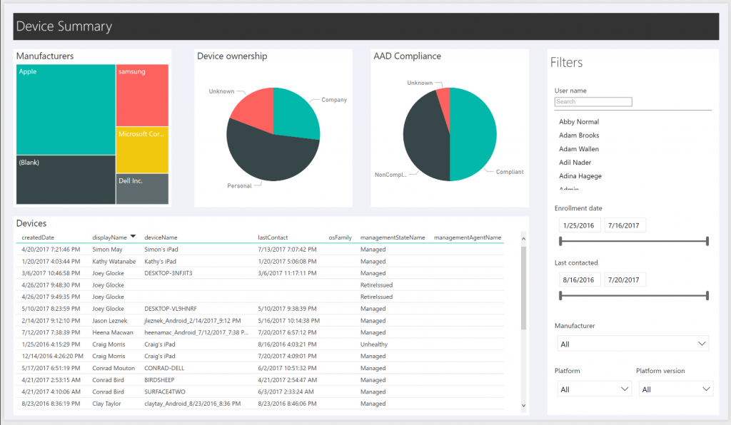 The Intune Data Warehouse: enabling deeper reporting capabilities – now in  public preview! - Microsoft Tech Community