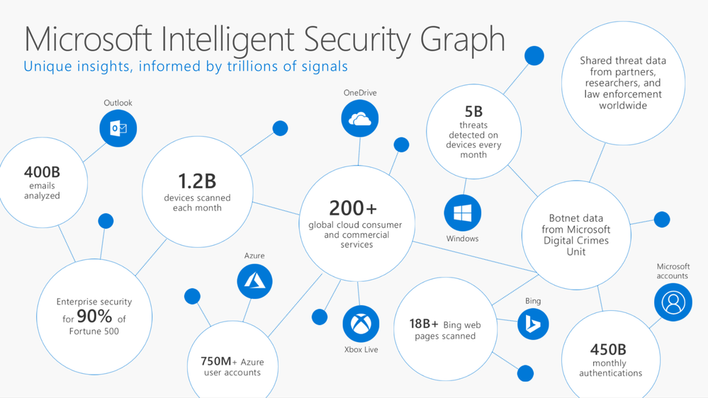 IntelligentGraph.png