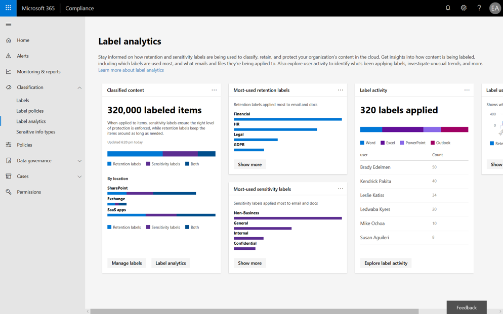 Use label analytics to validate and investigate data classification in your organization.