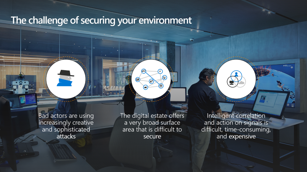 Figure 1.  Our customer's security challenges.
