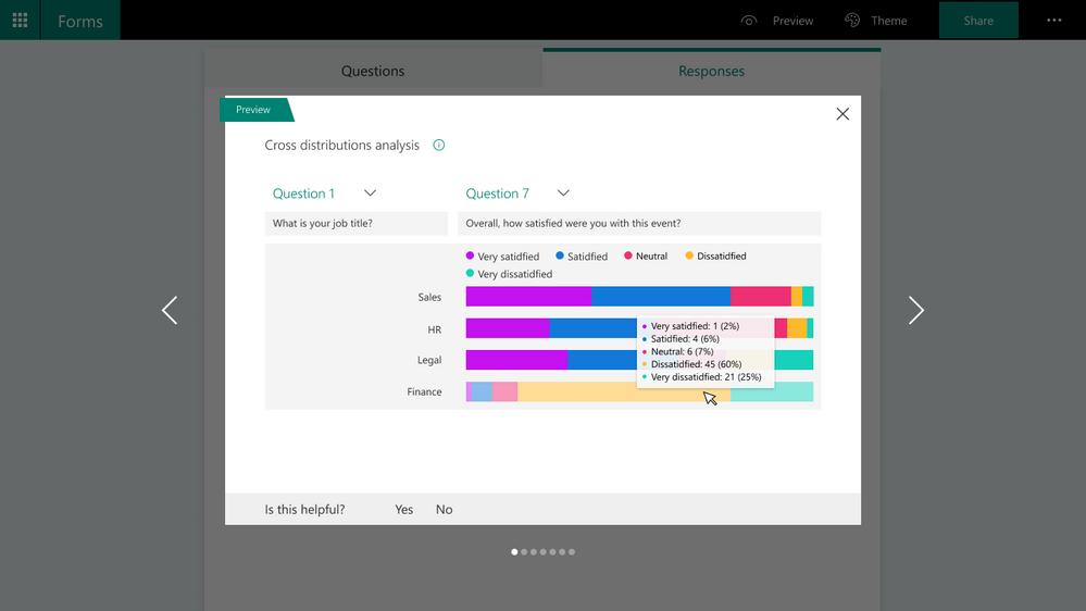 Idea blog_3_Distribution customization insight.png