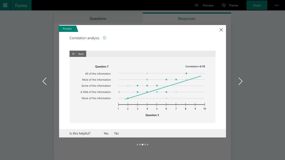 Idea blog_5_Correlation insights_detail chart.png
