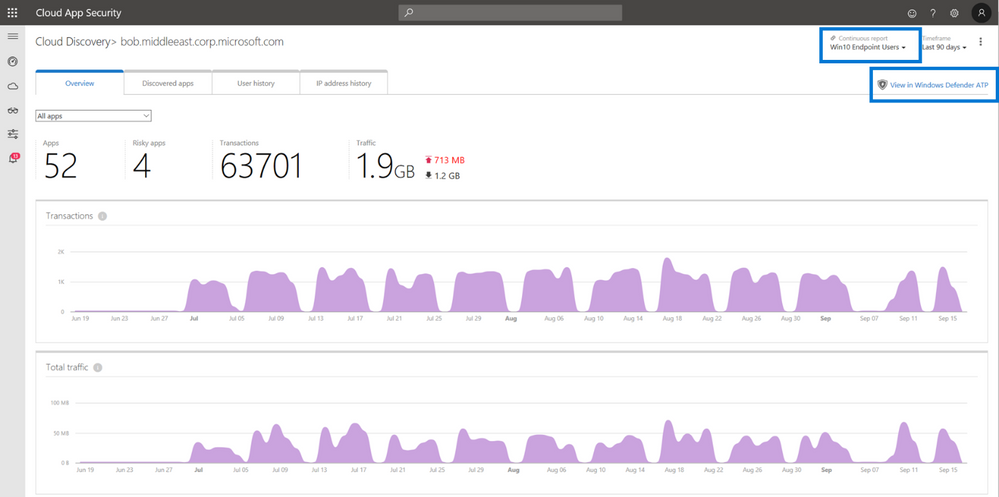 Image 3: Machine-centric deep dive into the usage for an individual cloud app and portal integration with WDATP