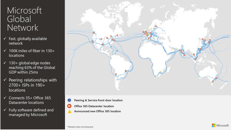 Microsoft Global Network foot print
