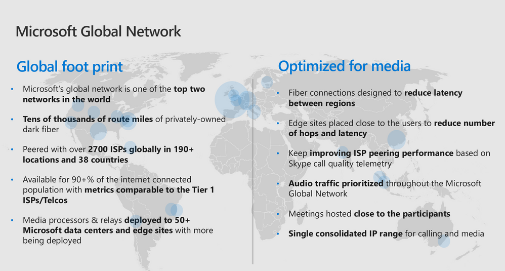 Key values from Microsoft Global Network