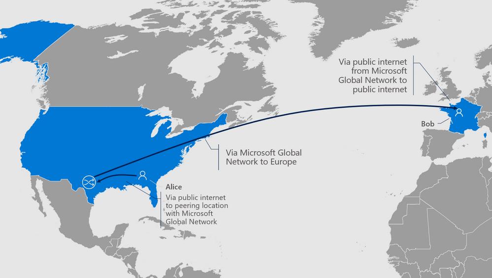 Example of how peering uses Microsoft Global Network
