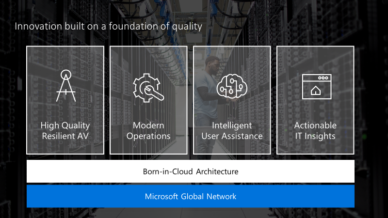 How Teams is built on Global Network and born-in-Cloud