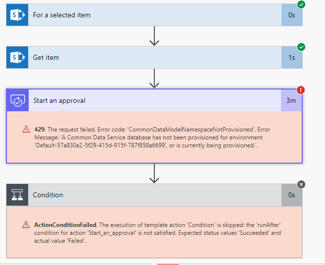 Approval Flow not working.PNG