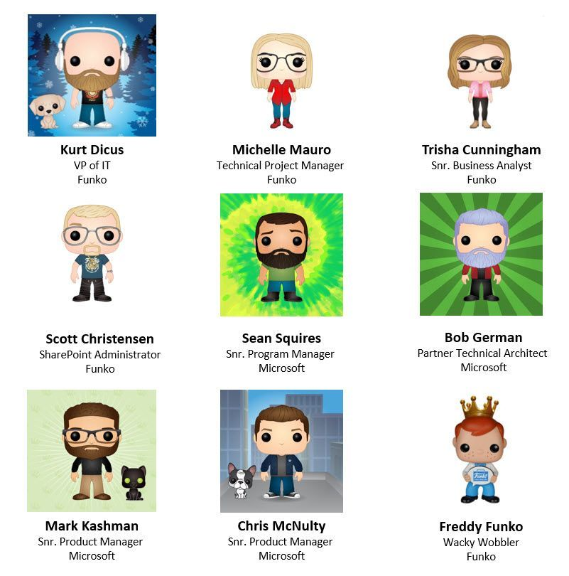 Pop!ped Left to right, top to bottom: Kurt Dicus – VP of IT (Funko) [guest], Michelle Mauro – technical project manager (Funko) [guest], Trisha Cunningham – senior business analyst (Funko) [guest], Scott Christensen – SharePoint administrator (Funko), Sean Squires – senior program manager (SharePoint/Microsoft), Bob German – partner technical architect (Microsoft) [guest], Mark Kashman – senior product manager (SharePoint/Microsoft) [co-host], Chris McNulty – senior product manager (SharePoint/Microsoft) [co-host], and Freddy Funko – mascot (Wacky Wobbler/Funko) [guest].