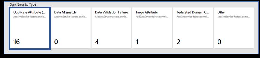Duplicate attribute error feature 1.png
