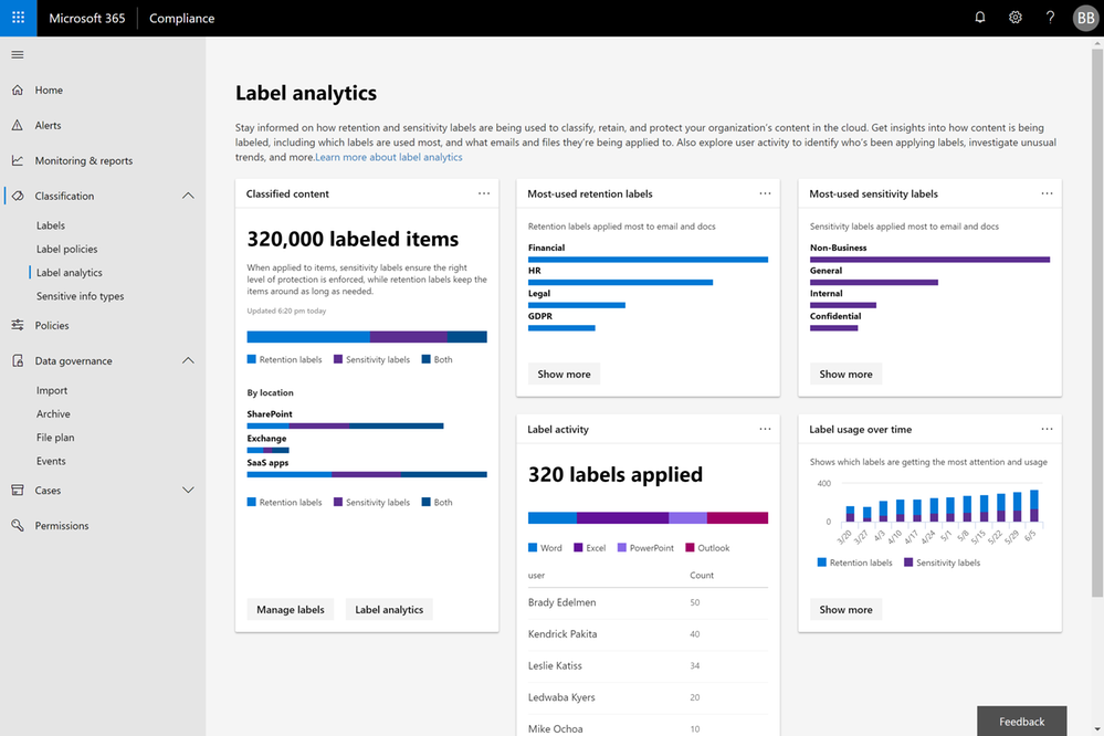 Label Analytics.png