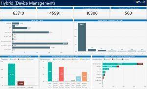 Hybrid (Device Management) Screenshot