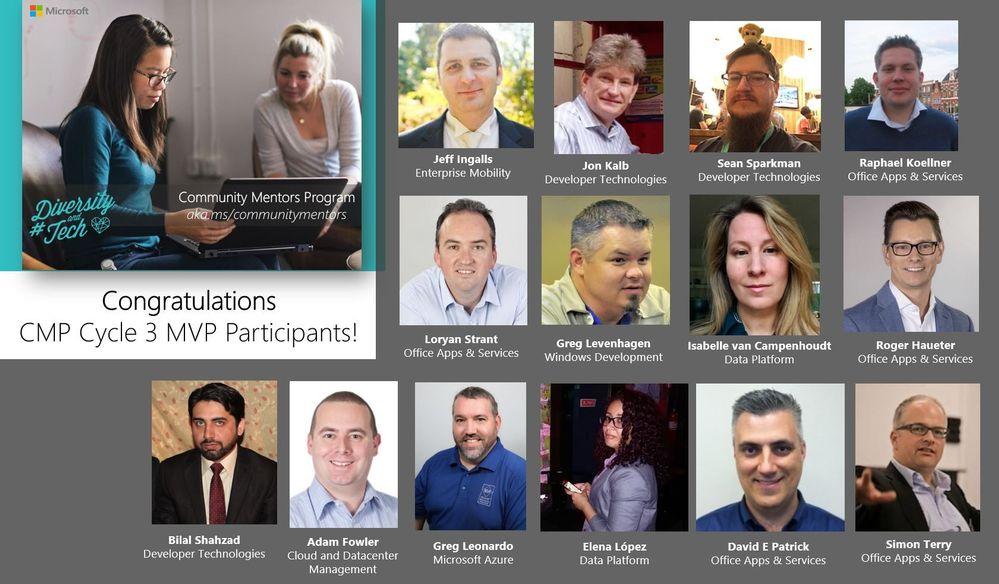Congratulations to our Community Mentors Program Cycle 3 mentors!