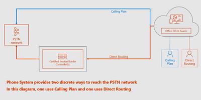 callingplans.PNG