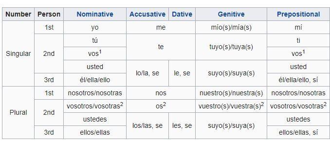 kaizala-correct-spanish.jpg