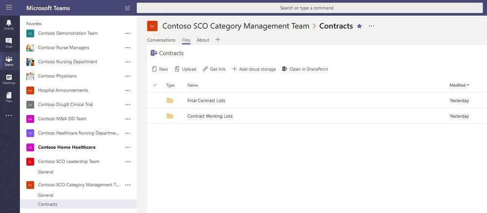Contoso SCO Category Management Team