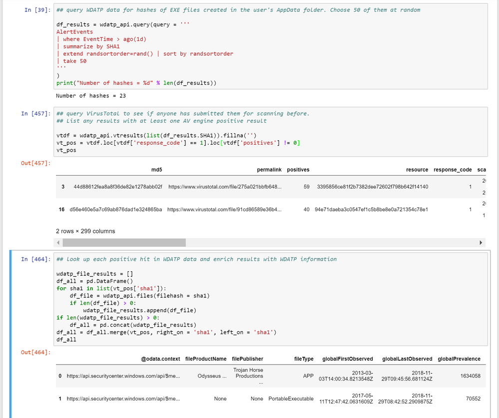 VirusTotal API example