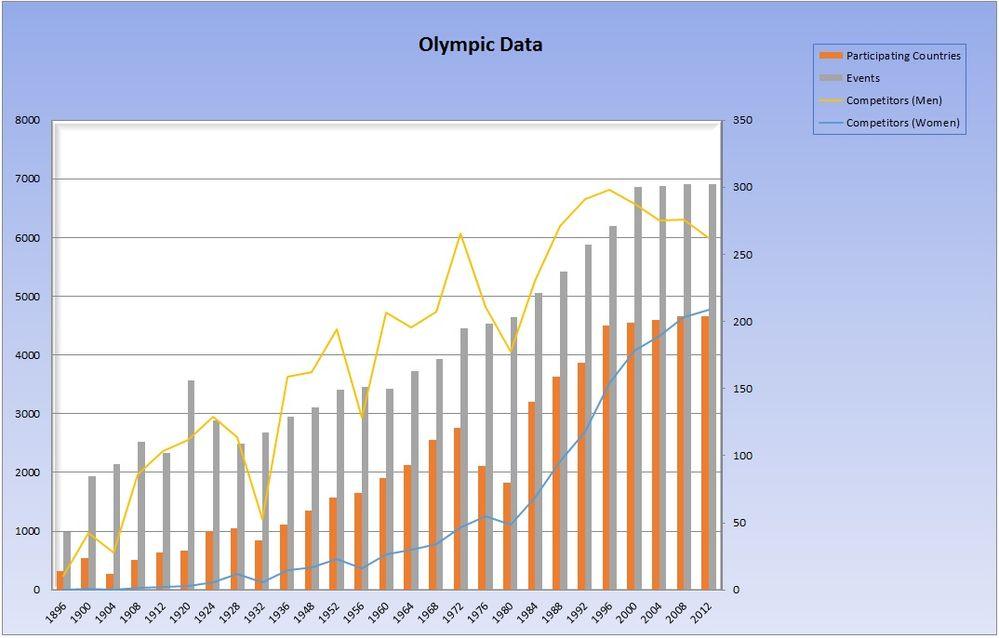 ExcelChampJP-Rnd1-graph.jpg