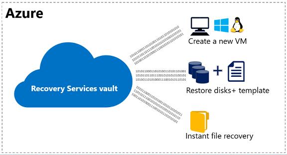 azure-vm-backup-restore.png