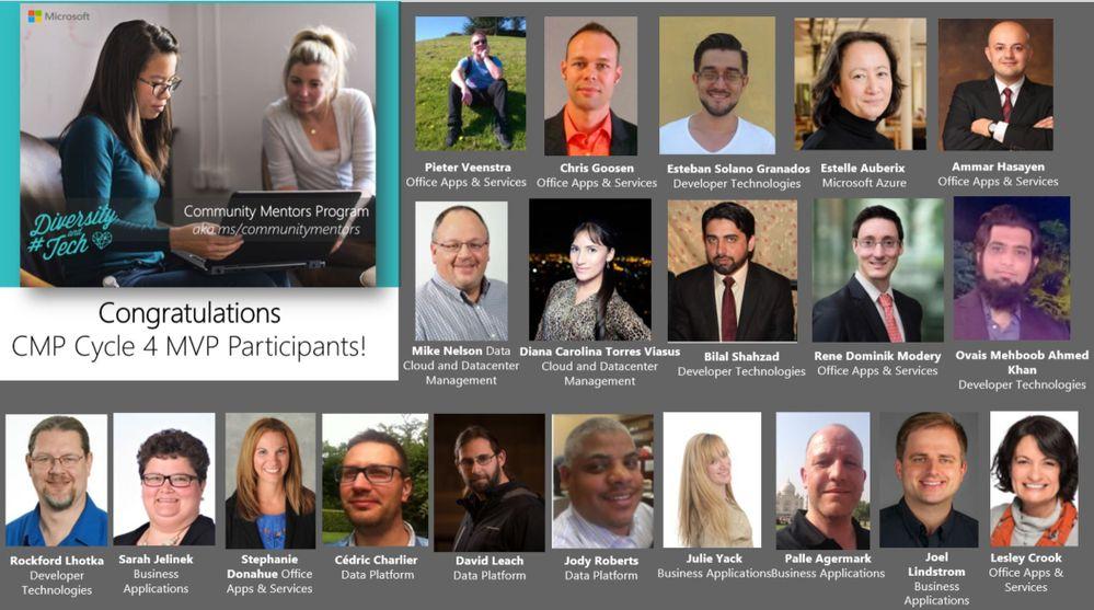 Congratulations CMP Cycle 4 MVP mentors!