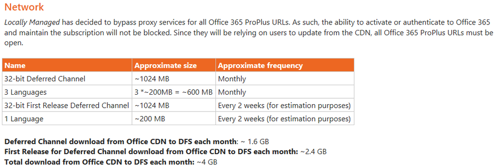 ProPlus Bandwidth.png