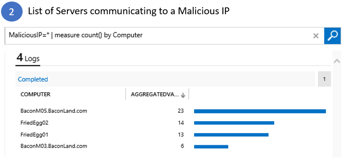 Find out if your servers are talking to a Malicious IP