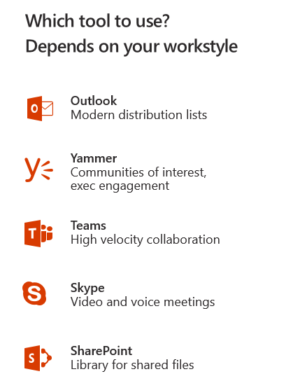Which tool to use? Depends on your workstyle