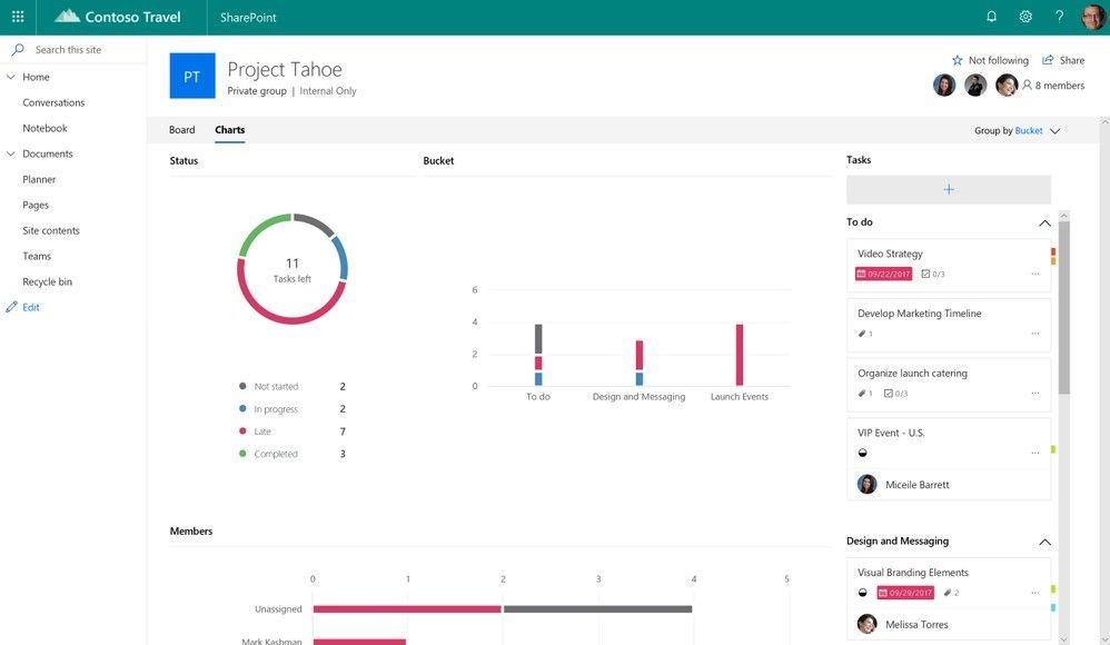 Add a Planner Plan from within SharePoint in Office 365 (click New > Plan) [as shown above], or you can use the Planner web part within a section of a page or news article.