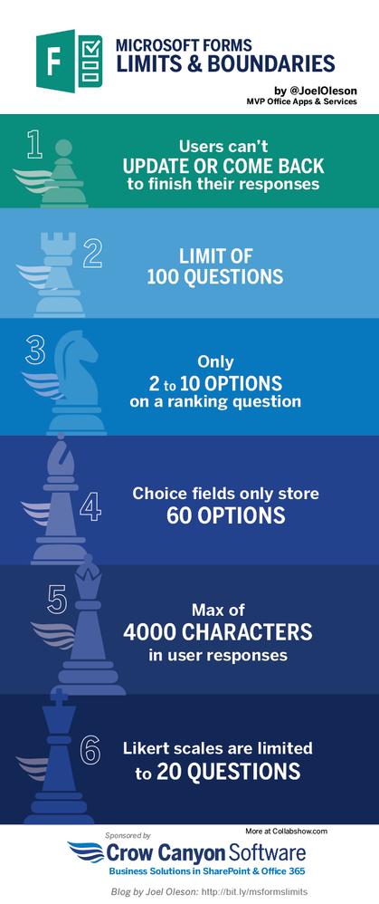Infographic_MicrosoftFormsGuidelinesFinal.png