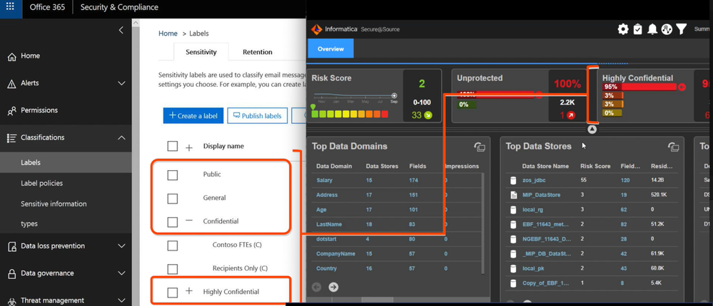 Informatica Secure@Source integration with MIP labels