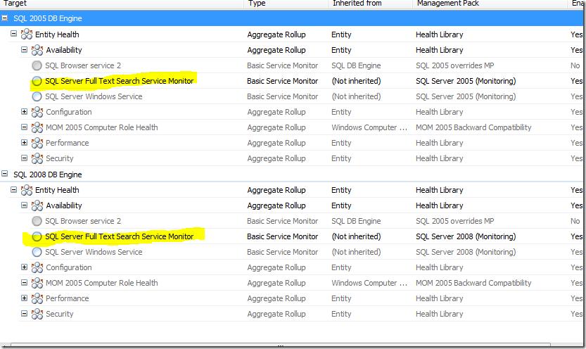 SQL Server Full Text Search Service Monitor