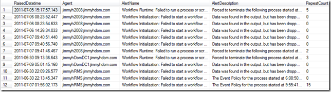 Workflow Failure Queries