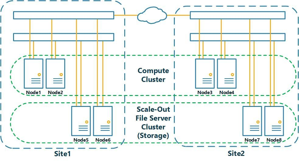 Configuring Site Awareness with Multi-active Disaggregated Datacenters