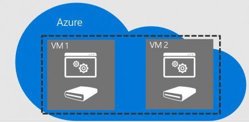 Deploying IaaS VM Guest Clusters in Microsoft Azure