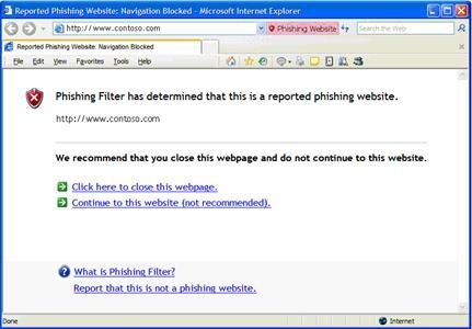 Phishing site list