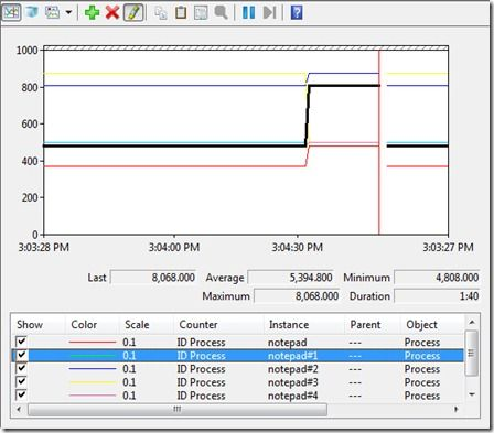 Perfmon: Identifying processes by PID instead of instance