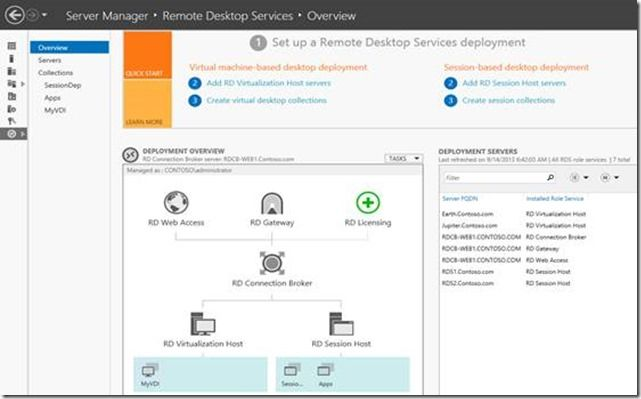 RD Licensing Configuration on Windows Server 2012