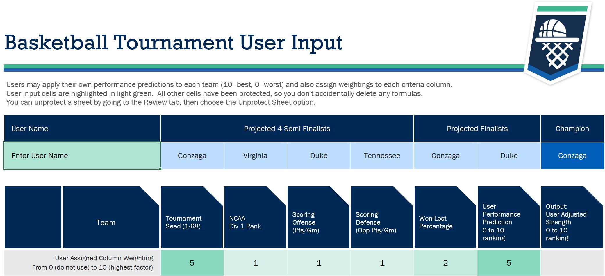 College basketball betting database normalization paddy power betting darts