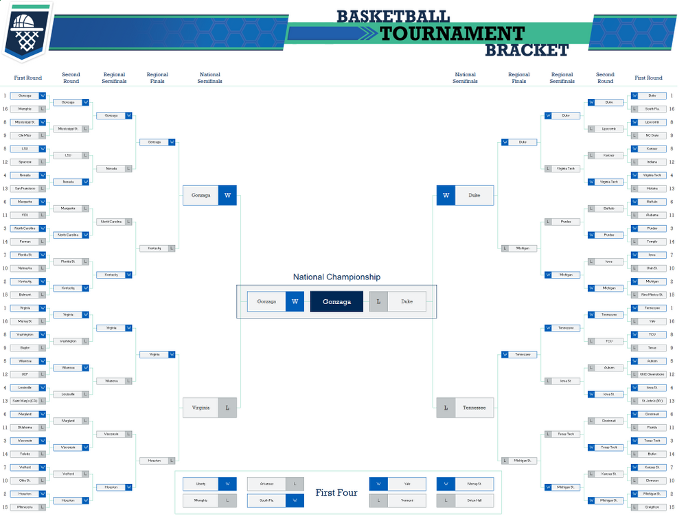How We Built The College Basketball Prediction Spreadsheet In Excel Microsoft Tech Community