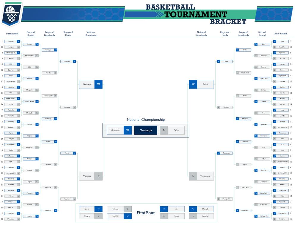 Output: Tournament Bracket and Top Four Teams